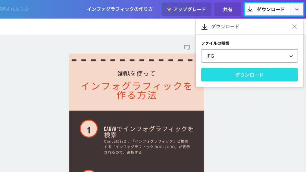 Canva インフォグラフィック 5