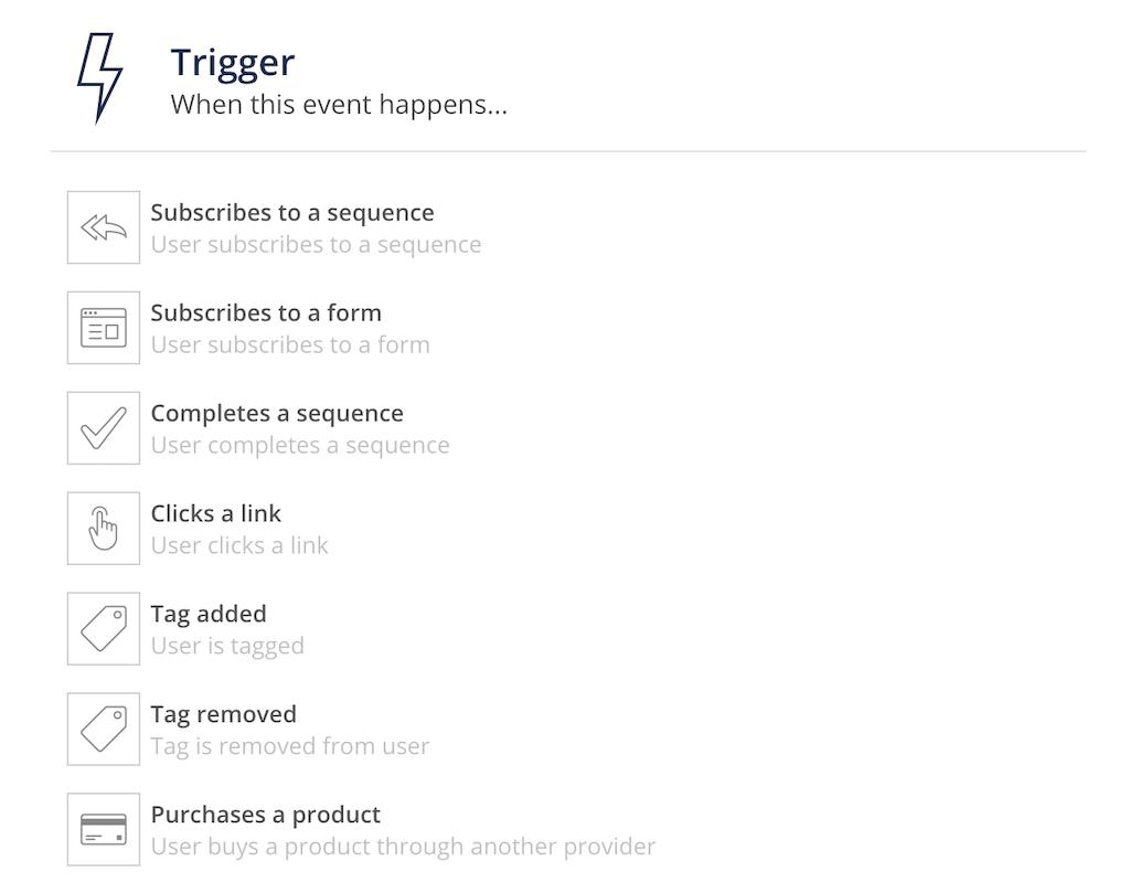 ConvertKitのTrigger
