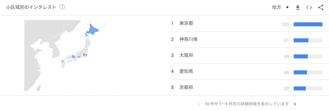 Googleトレンド 都道府県