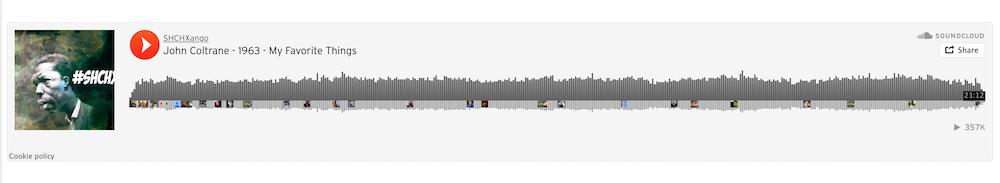 Elementor SoundCloud