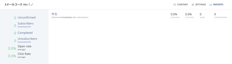 ConvertKitで作成したステップメールのパフォーマンスを確認する