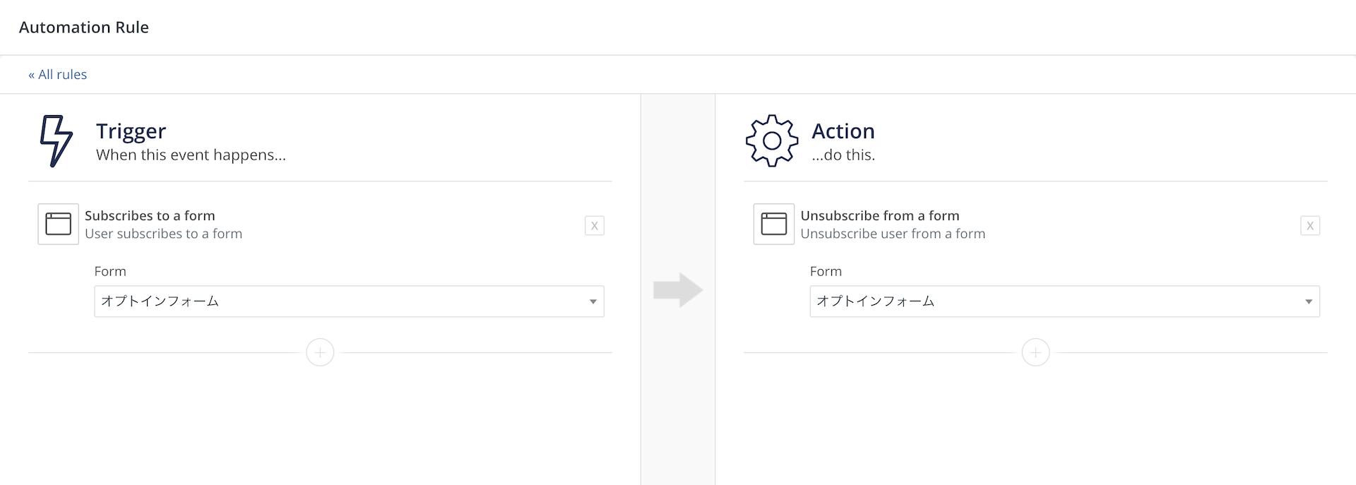 ConvertKit オプトインフォームからUnsubscribeする方法