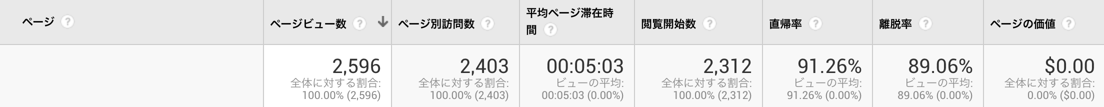 kohsukenemoto com 滞在時間